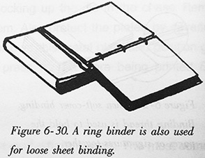 A ring binder is also used for loose sheet binding