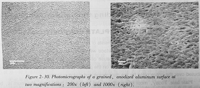 Photomicrographs of a grained, anodized aluminum surface at two magnifications: 200x (left) and 1000x (right)