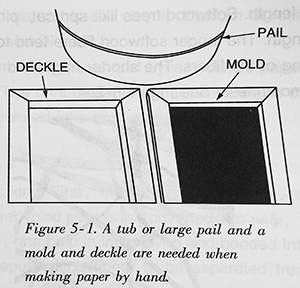 A tub or large pail and a mold and are needed when making paper by hand