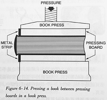 Pressing a book between pressing boards in a book press