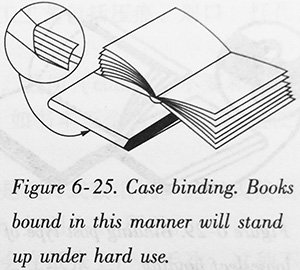 Case binding. Books bound in this manner will stand up under hard use