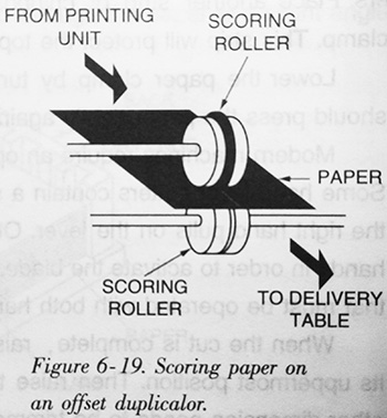 Hydraulic power-driven paper cutter.
