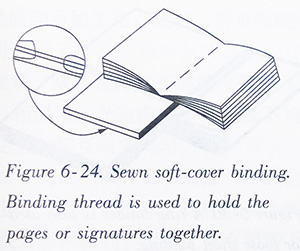 Sewn soft-cover binding. Binding thread is used to hold the pages or signatures together